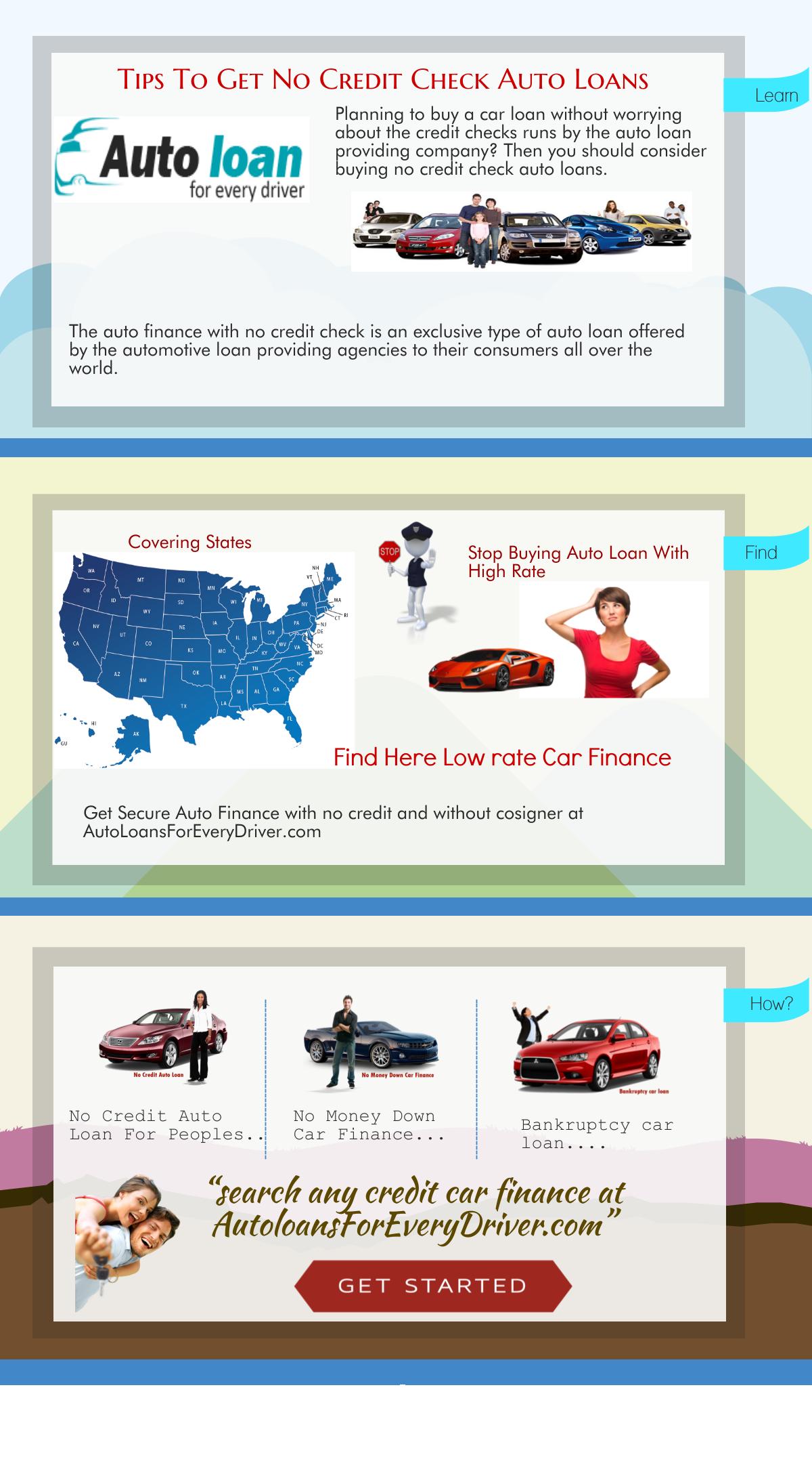 Auto Loan Popular Infographics